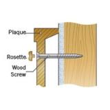 rosettewwoodscrew